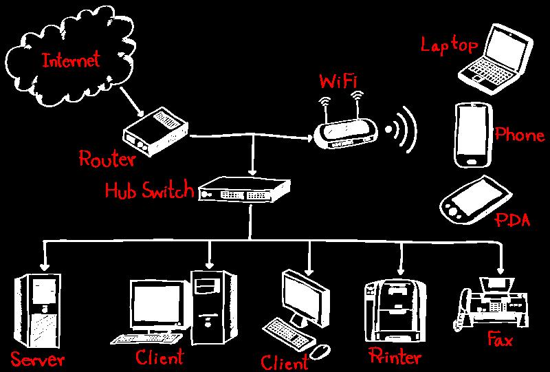 Kompijuterske mreza